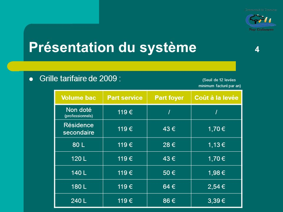 Présentation du système 4 Grille tarifaire de 2009 : (Seuil de 12 levées minimum facturé par an) Volume bacPart servicePart foyerCoût à la levée Non d