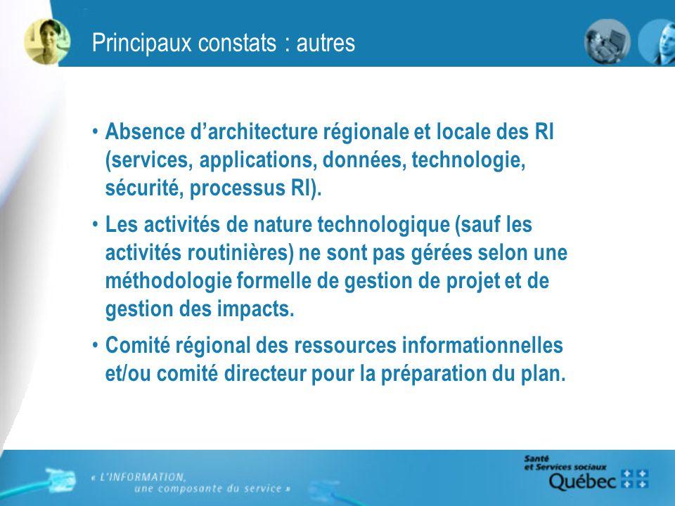 Principaux constats : autres Absence darchitecture régionale et locale des RI (services, applications, données, technologie, sécurité, processus RI).