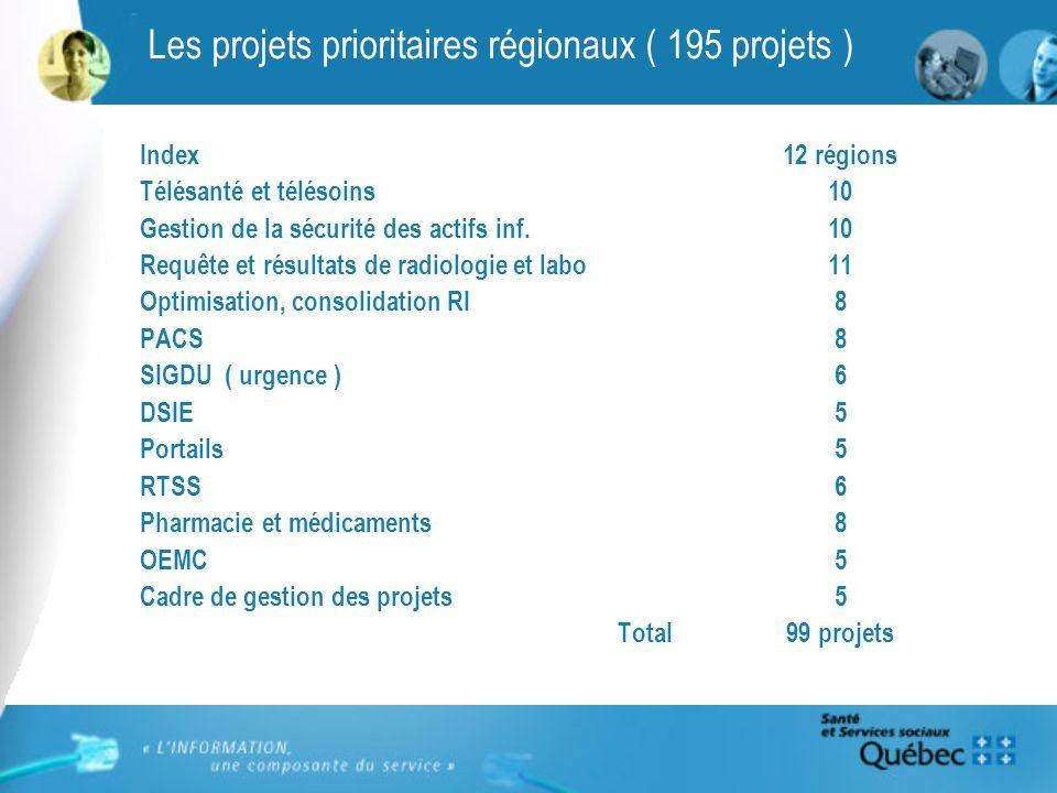Les projets prioritaires régionaux ( 195 projets ) Index Télésanté et télésoins Gestion de la sécurité des actifs inf. Requête et résultats de radiolo