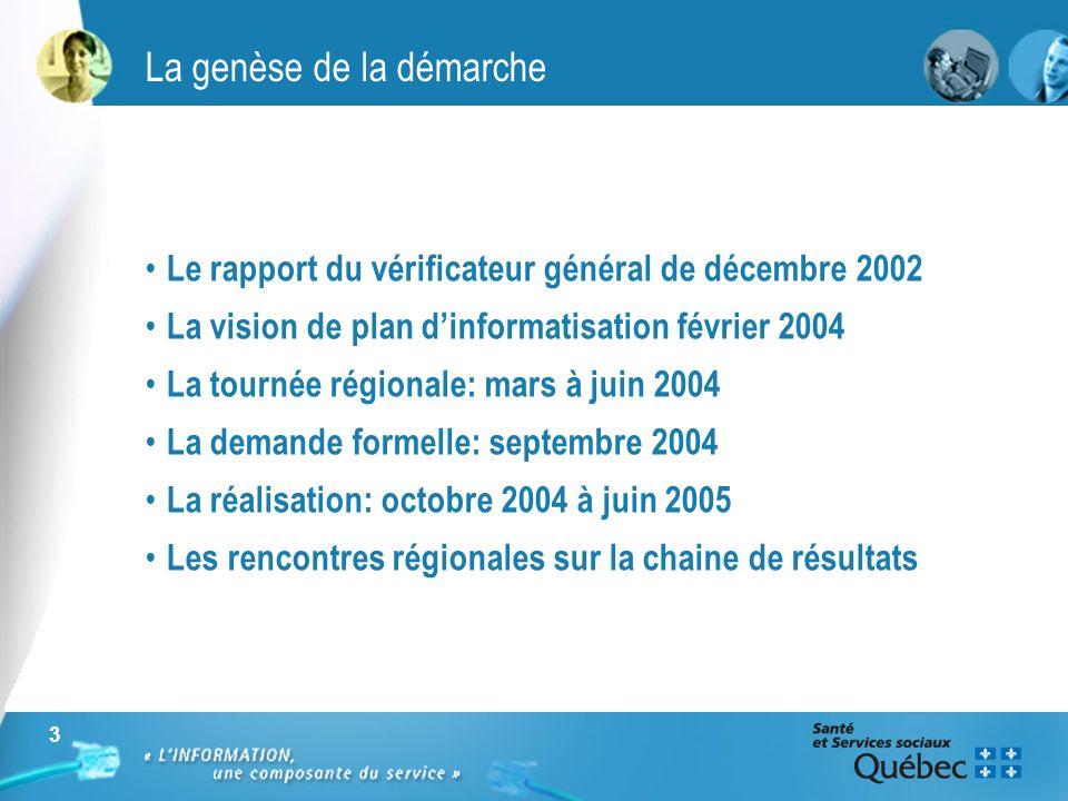 La genèse de la démarche 3 Le rapport du vérificateur général de décembre 2002 La vision de plan dinformatisation février 2004 La tournée régionale: m
