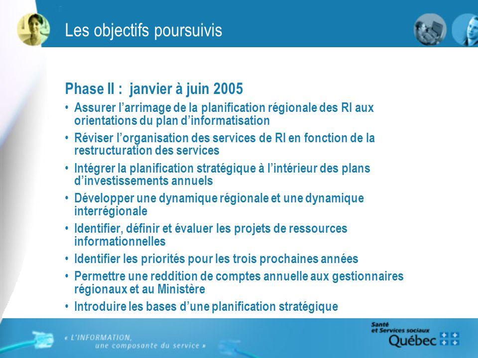 Les objectifs poursuivis Phase II : janvier à juin 2005 Assurer larrimage de la planification régionale des RI aux orientations du plan dinformatisati