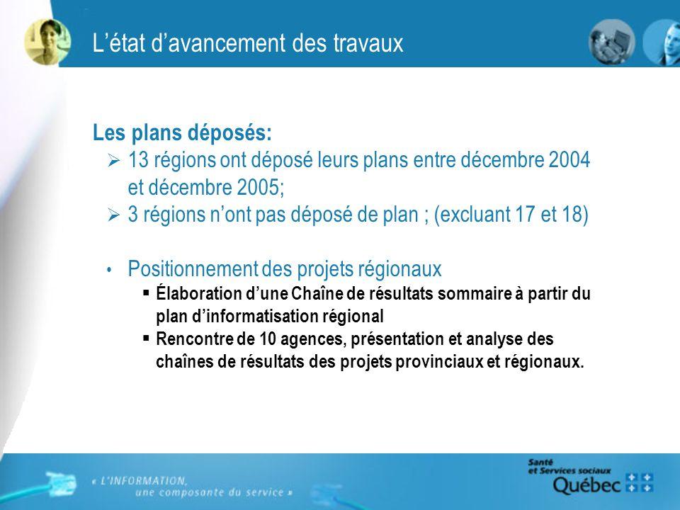 Létat davancement des travaux Les plans déposés: 13 régions ont déposé leurs plans entre décembre 2004 et décembre 2005; 3 régions nont pas déposé de
