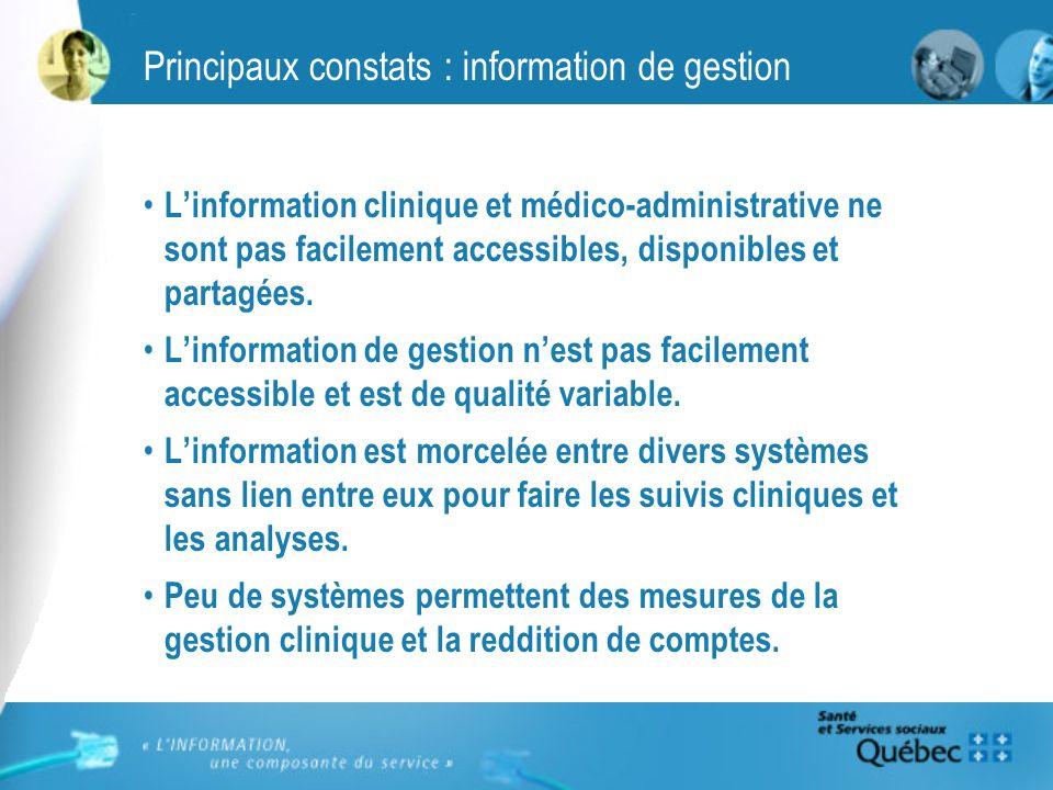 Principaux constats : information de gestion Linformation clinique et médico-administrative ne sont pas facilement accessibles, disponibles et partagé