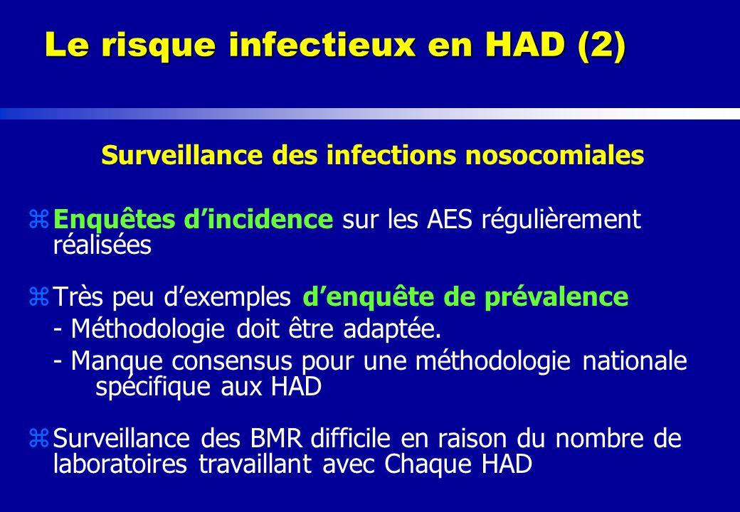 Le risque infectieux en HAD (3) zQuelques enquêtes de prévalence ont permis dévaluer le risque infectieux en HAD.