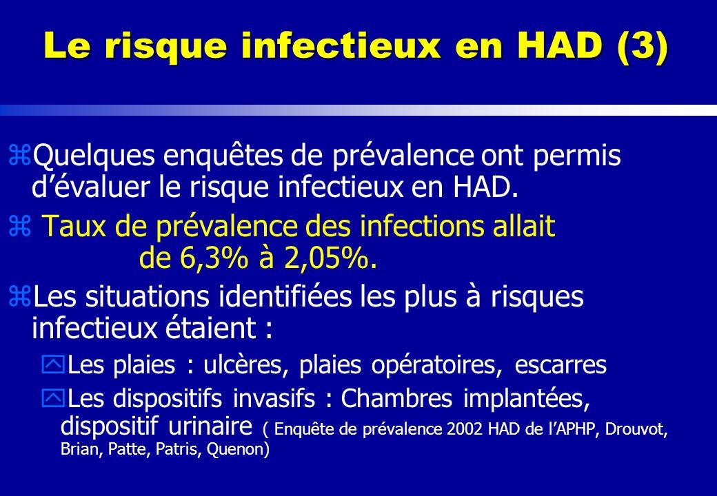 Le risque infectieux en HAD (4) zLes intervenants sont multiples et sont salariés ou non de lHAD yLes partenaires extérieurs quelques fois moins impliqués dans la prévention du RI zProtocoles de soins à respecter par tous yLintervenant extérieur sengage à respecter le fonctionnement de lHAD et les protocoles instaurés