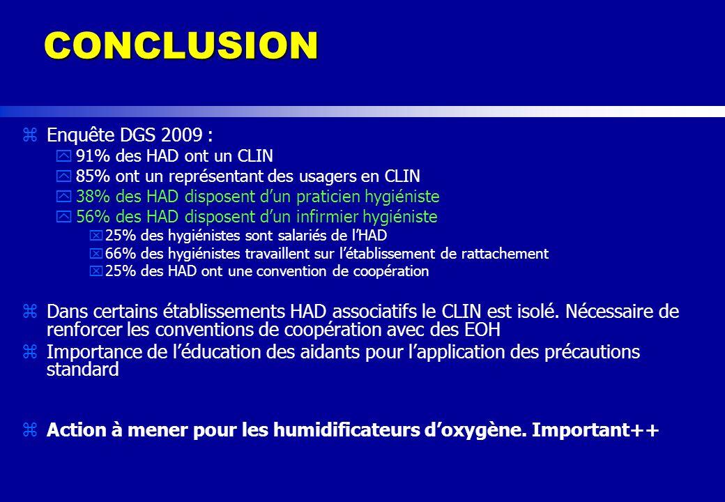 CONCLUSION zEnquête DGS 2009 : y91% des HAD ont un CLIN y85% ont un représentant des usagers en CLIN y38% des HAD disposent dun praticien hygiéniste y