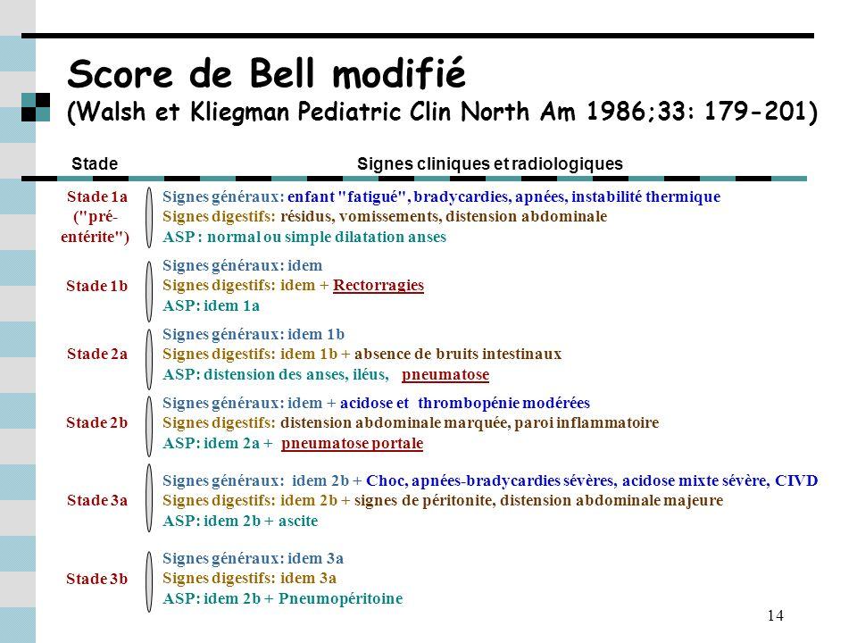 14 Score de Bell modifié (Walsh et Kliegman Pediatric Clin North Am 1986;33: 179-201) StadeSignes cliniques et radiologiques Stade 1a (