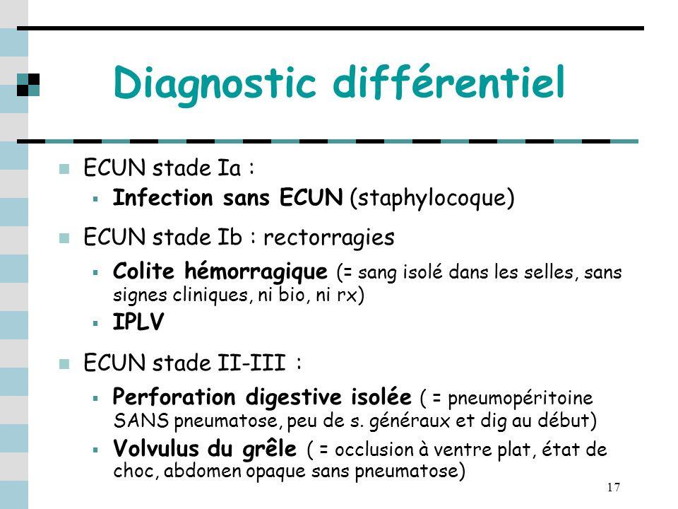 17 Diagnostic différentiel ECUN stade Ia : Infection sans ECUN (staphylocoque) ECUN stade Ib : rectorragies Colite hémorragique (= sang isolé dans les
