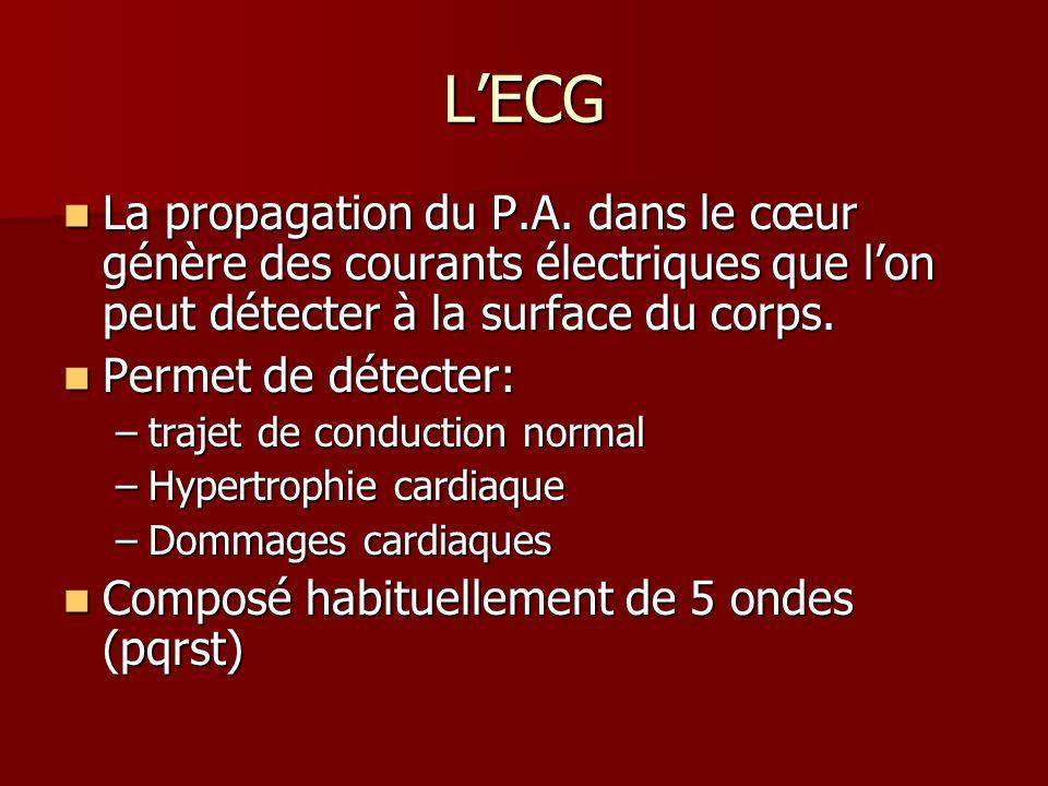 LECG La propagation du P.A. dans le cœur génère des courants électriques que lon peut détecter à la surface du corps. La propagation du P.A. dans le c