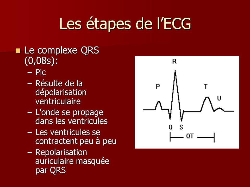 Les étapes de lECG Le complexe QRS (0,08s): Le complexe QRS (0,08s): –Pic –Résulte de la dépolarisation ventriculaire –Londe se propage dans les ventr