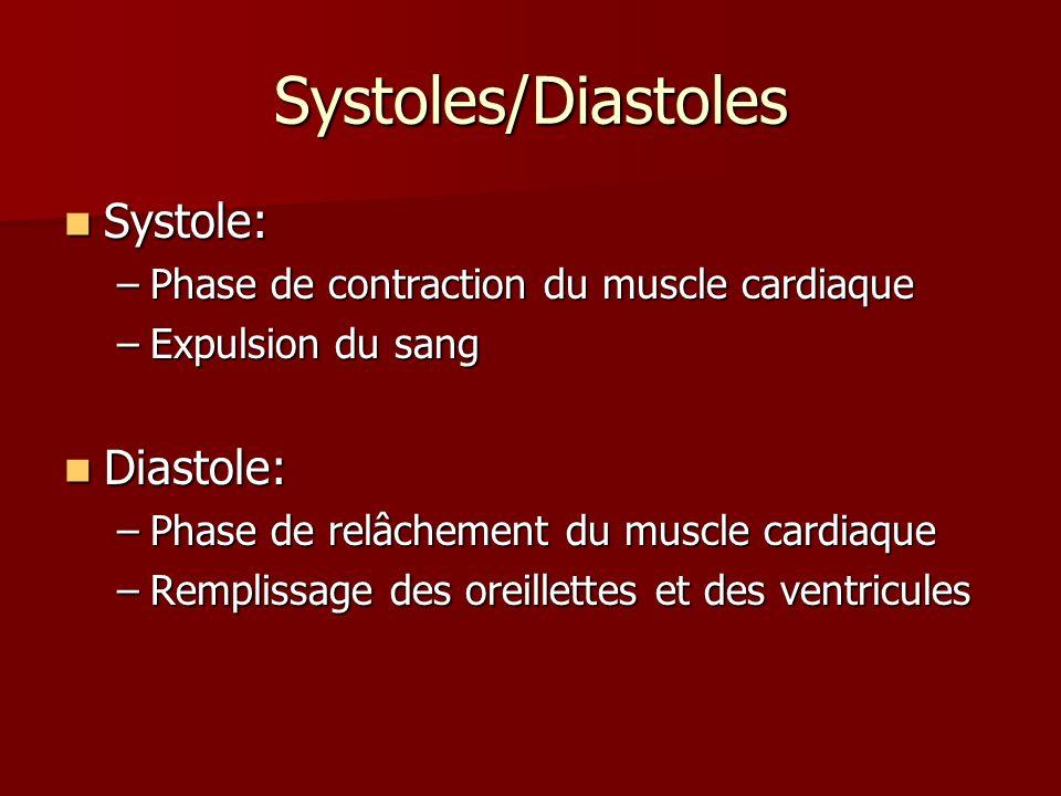 Systoles/Diastoles Systole: Systole: –Phase de contraction du muscle cardiaque –Expulsion du sang Diastole: Diastole: –Phase de relâchement du muscle