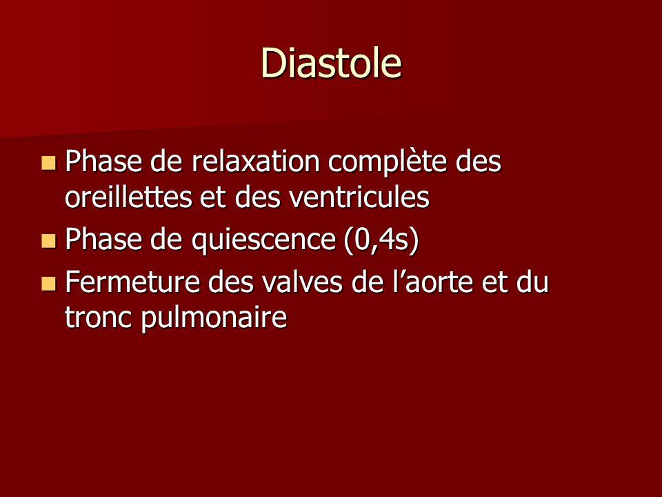Diastole Phase de relaxation complète des oreillettes et des ventricules Phase de relaxation complète des oreillettes et des ventricules Phase de quie