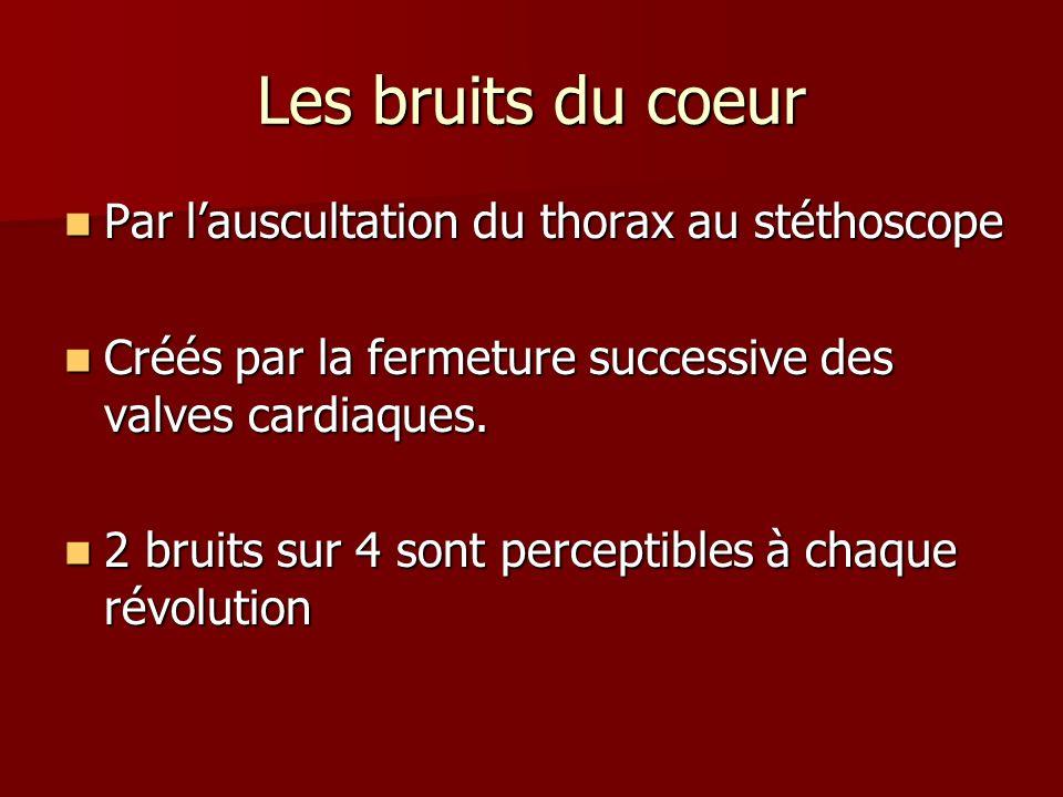 Les bruits du coeur Par lauscultation du thorax au stéthoscope Par lauscultation du thorax au stéthoscope Créés par la fermeture successive des valves