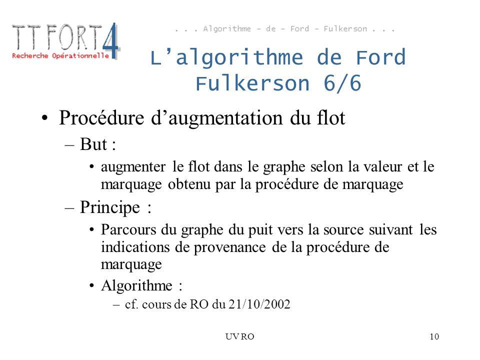 UV RO10 Lalgorithme de Ford Fulkerson 6/6 Procédure daugmentation du flot –But : augmenter le flot dans le graphe selon la valeur et le marquage obten