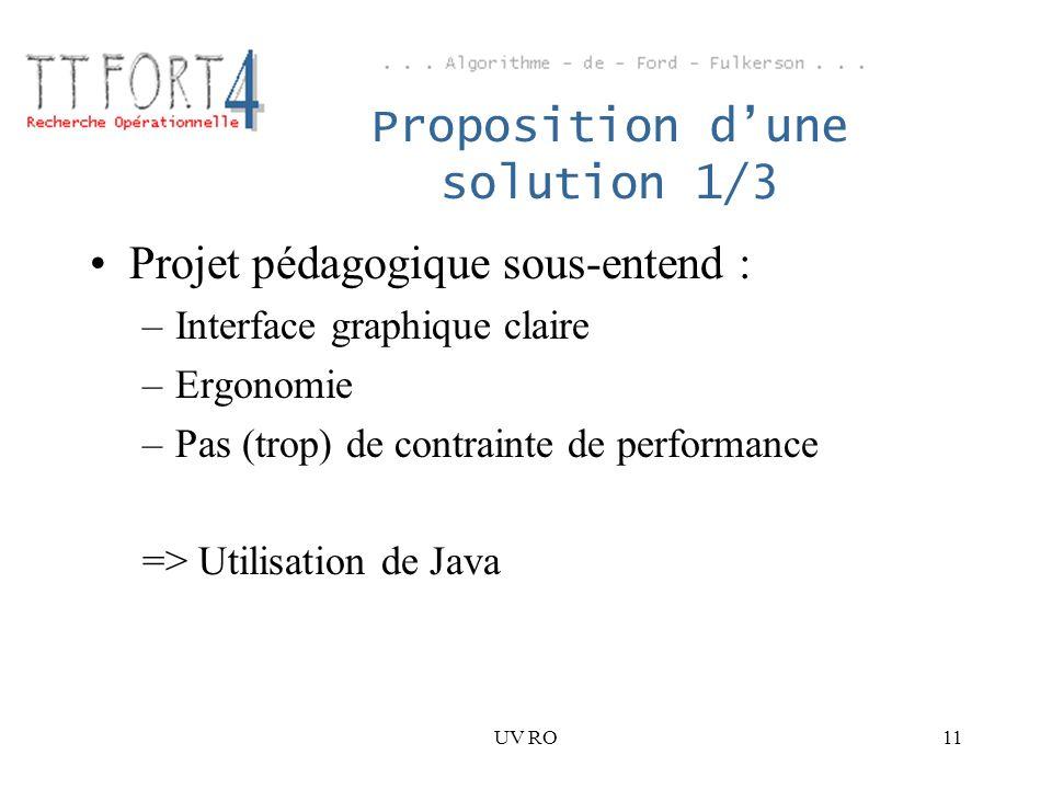 UV RO11 Proposition dune solution 1/3 Projet pédagogique sous-entend : –Interface graphique claire –Ergonomie –Pas (trop) de contrainte de performance