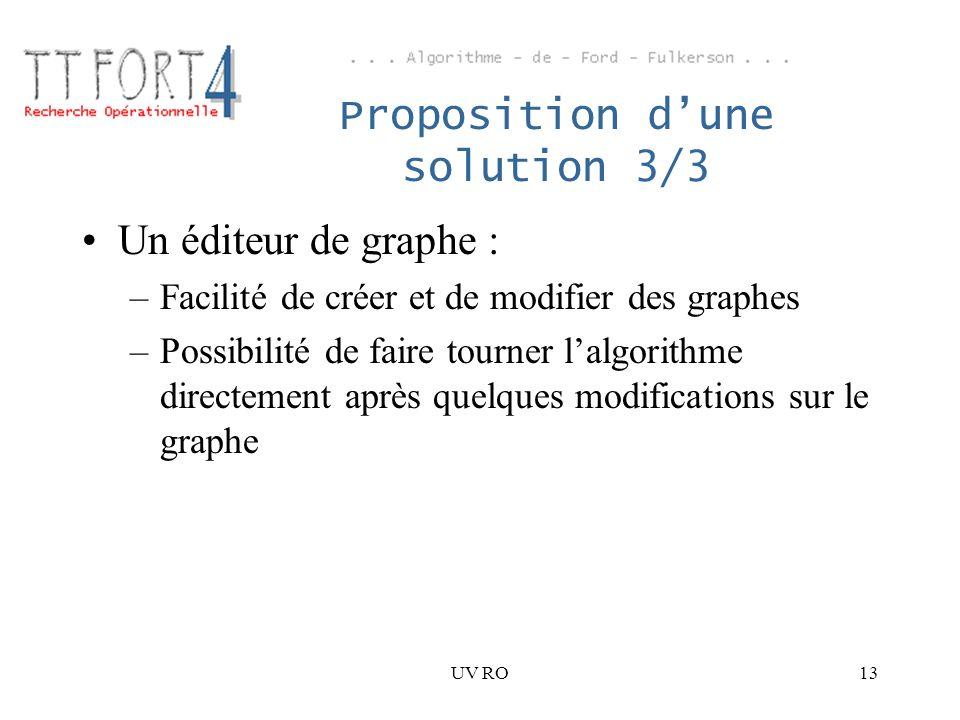 UV RO13 Proposition dune solution 3/3 Un éditeur de graphe : –Facilité de créer et de modifier des graphes –Possibilité de faire tourner lalgorithme d
