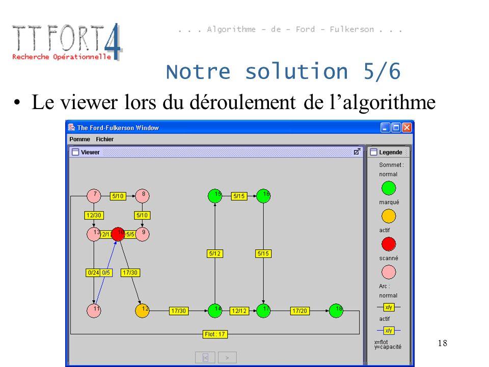 UV RO18 Notre solution 5/6 Le viewer lors du déroulement de lalgorithme
