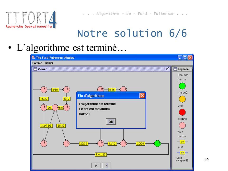 UV RO19 Notre solution 6/6 Lalgorithme est terminé…