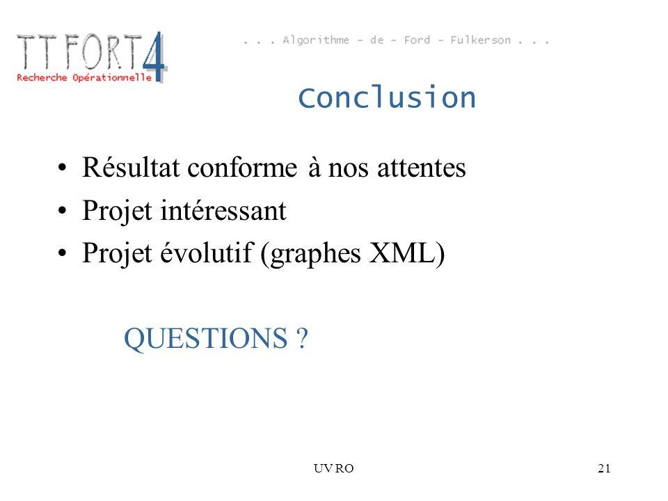 UV RO21 Conclusion Résultat conforme à nos attentes Projet intéressant Projet évolutif (graphes XML) QUESTIONS ?