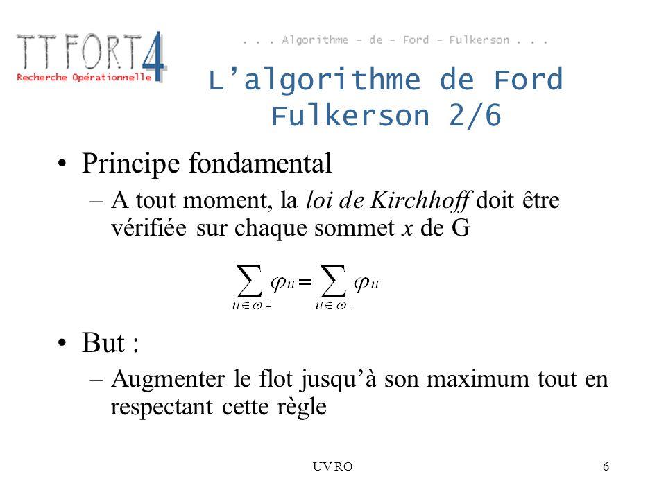 UV RO7 Lalgorithme de Ford Fulkerson 3/6 Exemple : 1 P 2 S 3/3 1/2 2/2 Flot max : 5