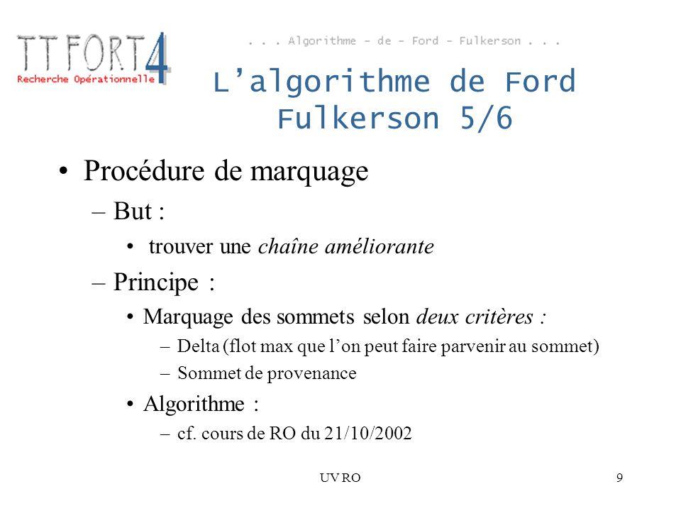 UV RO9 Lalgorithme de Ford Fulkerson 5/6 Procédure de marquage –But : trouver une chaîne améliorante –Principe : Marquage des sommets selon deux critè