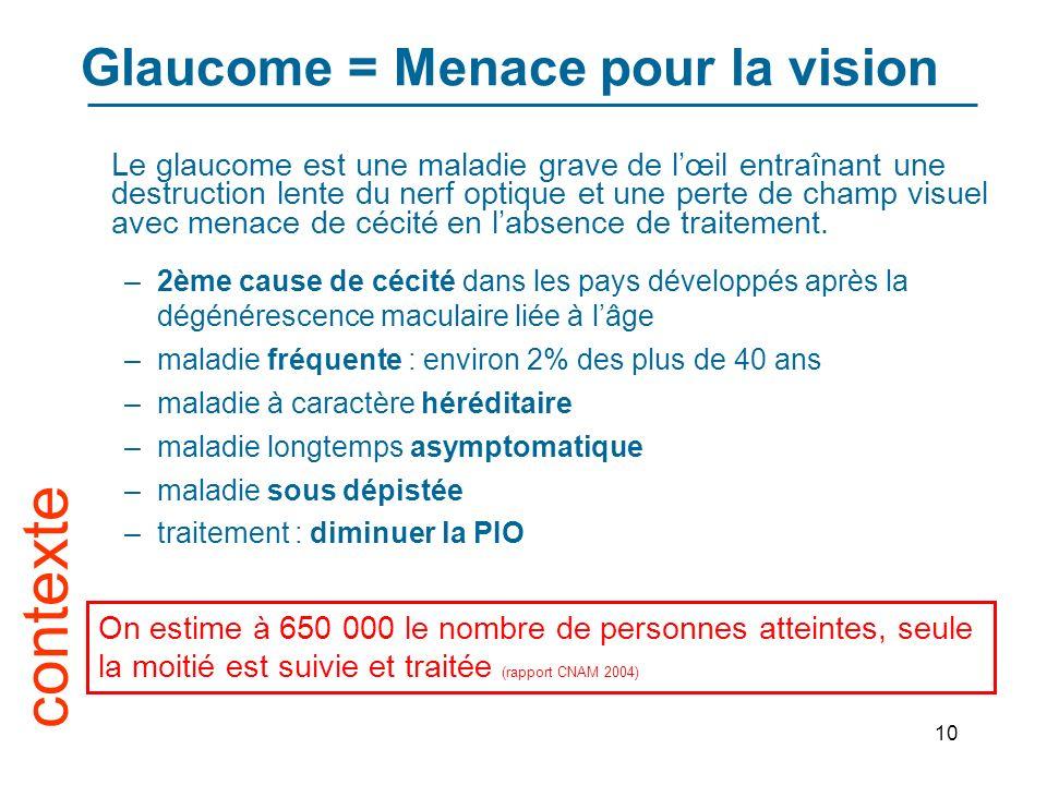 10 Glaucome = Menace pour la vision Le glaucome est une maladie grave de lœil entraînant une destruction lente du nerf optique et une perte de champ visuel avec menace de cécité en labsence de traitement.