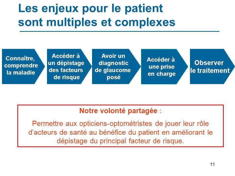 11 Les enjeux pour le patient sont multiples et complexes Connaître, comprendre la maladie Accéder à un dépistage des facteurs de risque Avoir un diag
