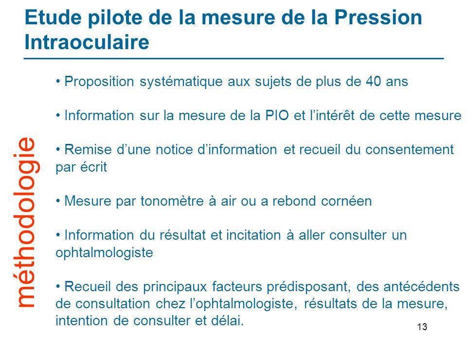 13 Proposition systématique aux sujets de plus de 40 ans Information sur la mesure de la PIO et lintérêt de cette mesure Remise dune notice dinformati