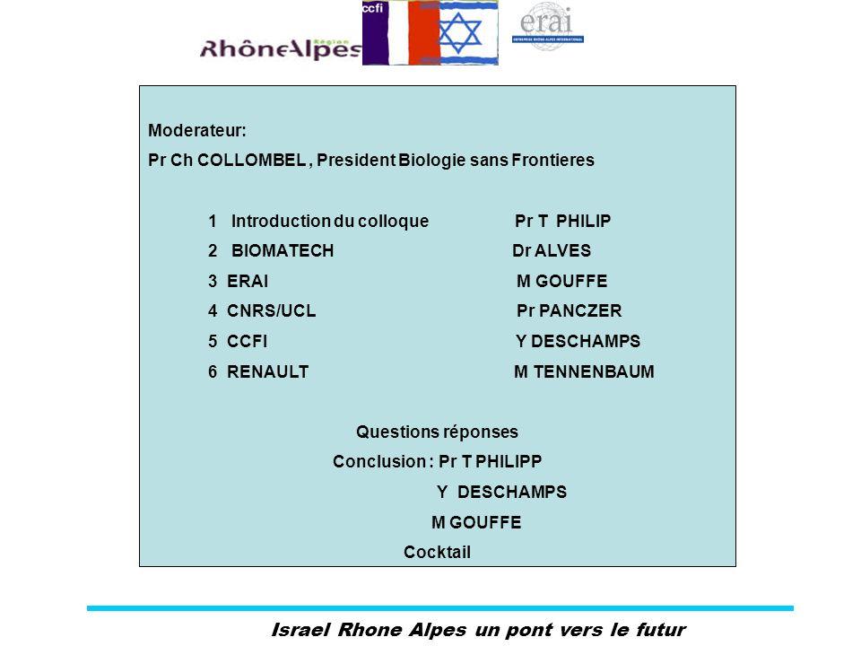 Israel Rhone Alpes un pont vers le futur Moderateur: Pr Ch COLLOMBEL, President Biologie sans Frontieres 1 Introduction du colloque Pr T PHILIP 2 BIOM