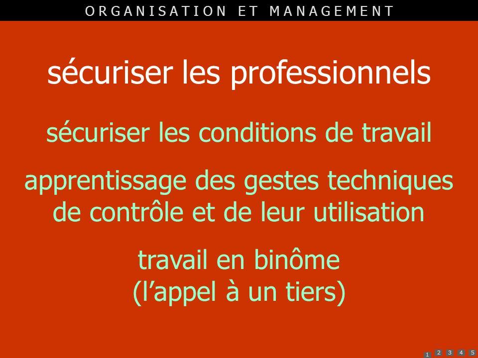 1 2345 sécuriser les professionnels sécuriser les conditions de travail apprentissage des gestes techniques de contrôle et de leur utilisation travail