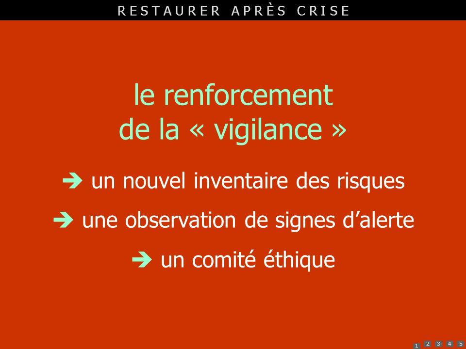 1 2345 le renforcement de la « vigilance » un nouvel inventaire des risques une observation de signes dalerte un comité éthique R E S T A U R E R A P