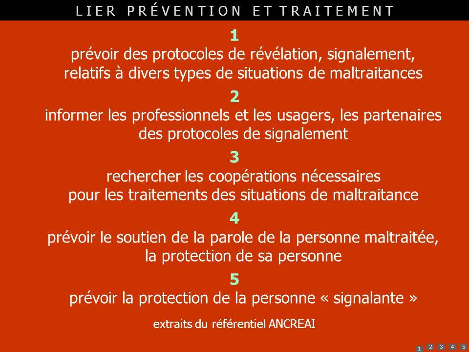 1 2345 1 prévoir des protocoles de révélation, signalement, relatifs à divers types de situations de maltraitances 2 informer les professionnels et le