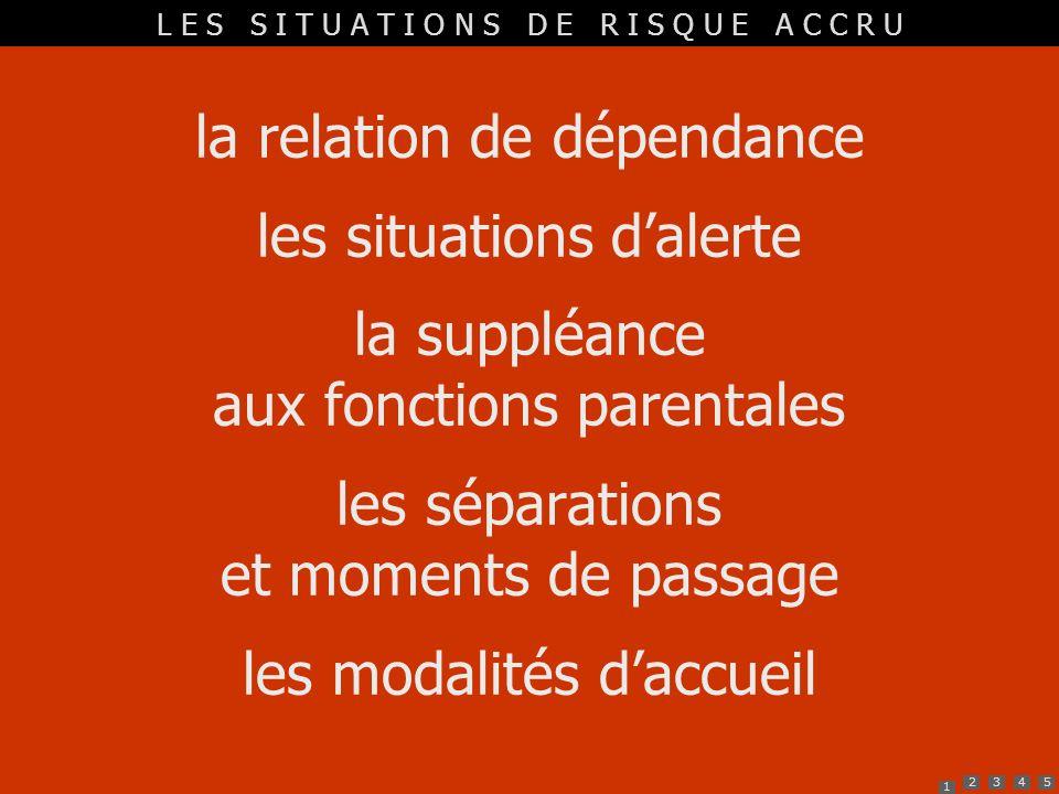 1 2345 la relation de dépendance les situations dalerte la suppléance aux fonctions parentales les séparations et moments de passage les modalités dac