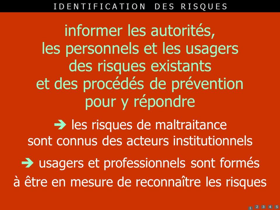 1 2345 le renforcement de la « vigilance » un nouvel inventaire des risques une observation de signes dalerte un comité éthique R E S T A U R E R A P R È S C R I S E