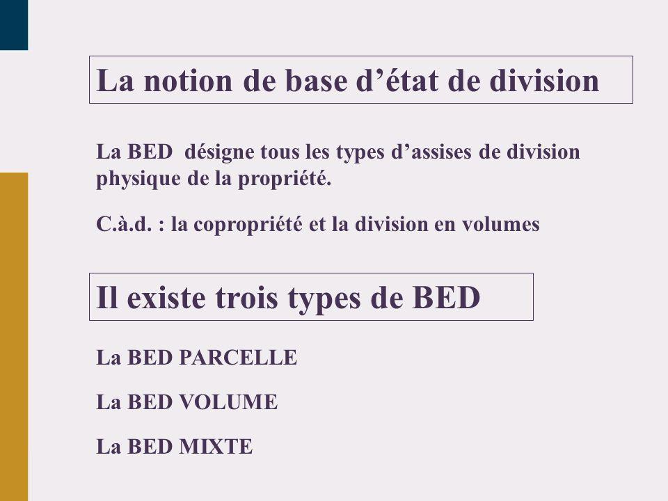 La notion de base détat de division Il existe trois types de BED La BED désigne tous les types dassises de division physique de la propriété. La BED P