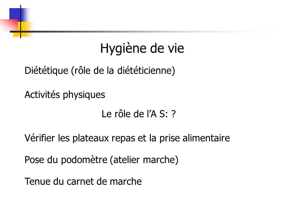 Hygiène de vie Diététique (rôle de la diététicienne) Activités physiques Le rôle de lA S: .