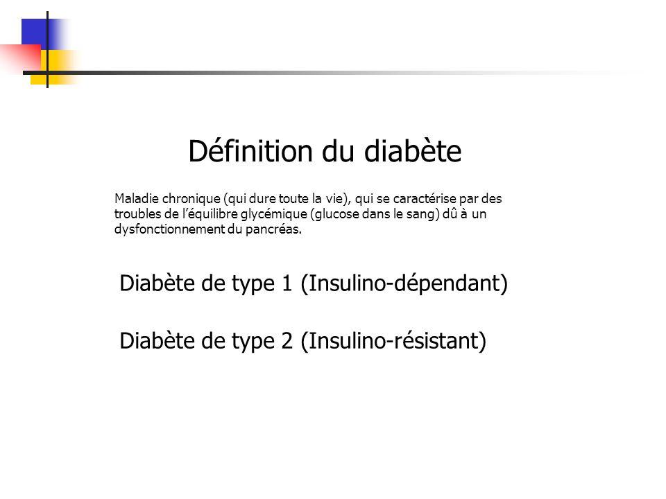 Définition du diabète Diabète de type 1 (Insulino-dépendant) Diabète de type 2 (Insulino-résistant) Maladie chronique (qui dure toute la vie), qui se caractérise par des troubles de léquilibre glycémique (glucose dans le sang) dû à un dysfonctionnement du pancréas.