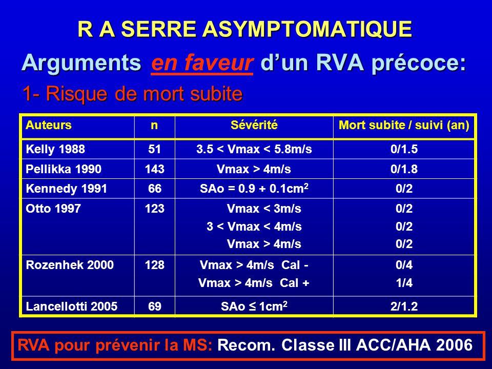 Arguments dun RVA précoce: Arguments en faveur dun RVA précoce: 1- Risque de mort subite R A SERRE ASYMPTOMATIQUE RVA pour prévenir la MS: Recom. Clas