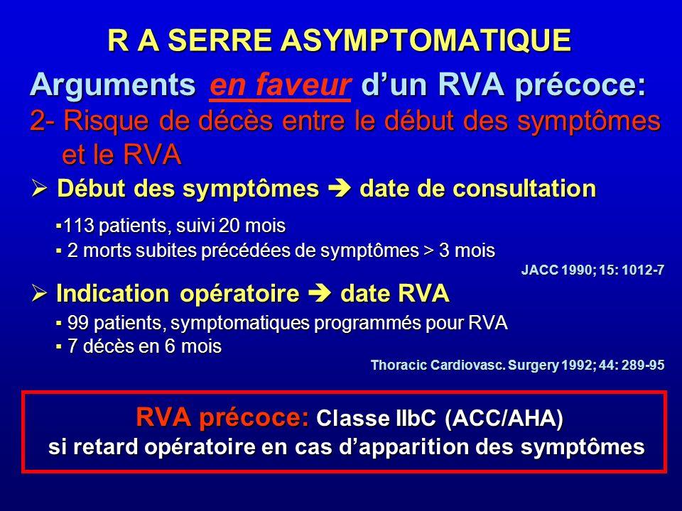 Arguments dun RVA précoce: Arguments en faveur dun RVA précoce: 2- Risque de décès entre le début des symptômes et le RVA et le RVA Début des symptôme