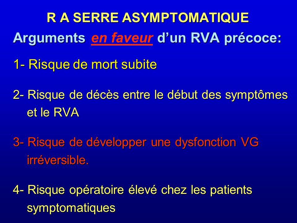 Arguments dun RVA précoce: Arguments en faveur dun RVA précoce: 1- Risque de mort subite 2- Risque de décès entre le début des symptômes et le RVA et