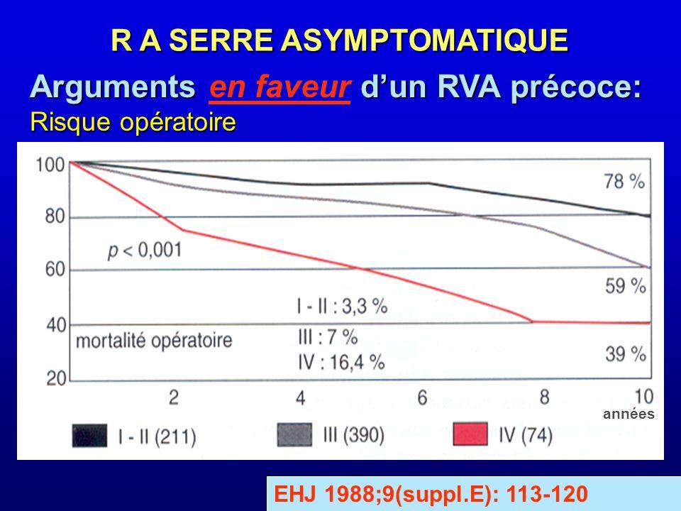 EHJ 1988;9(suppl.E): 113-120 R A SERRE ASYMPTOMATIQUE Arguments dun RVA précoce: Arguments en faveur dun RVA précoce: Risque opératoire années