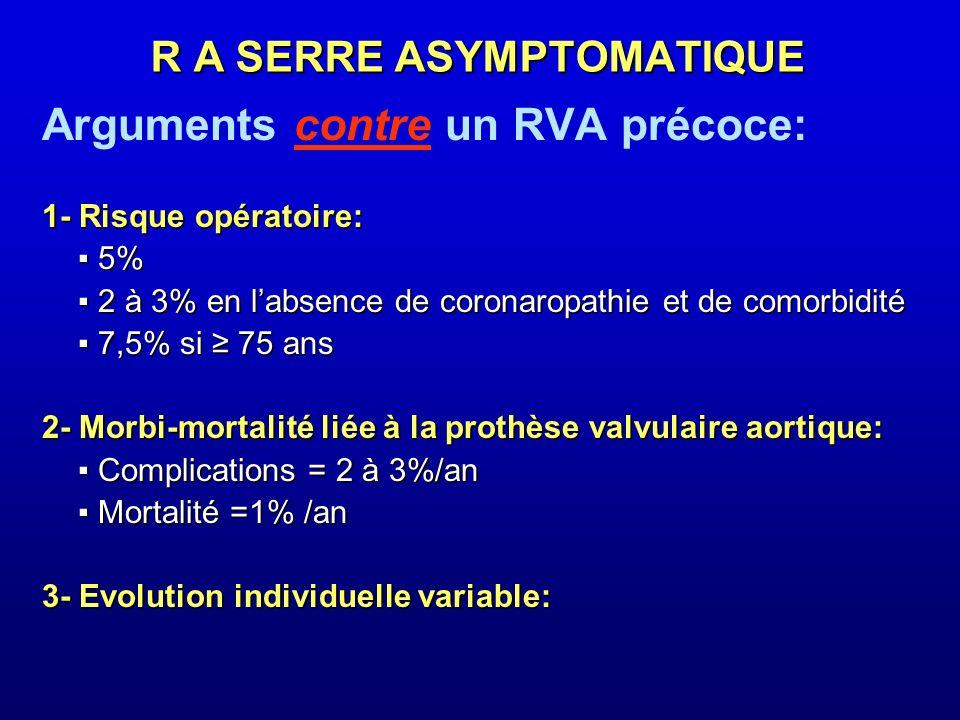 Arguments contre un RVA précoce: 1- Risque opératoire: 5% 5% 2 à 3% en labsence de coronaropathie et de comorbidité 2 à 3% en labsence de coronaropath