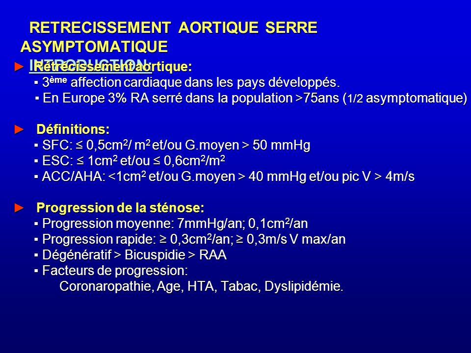 R A SERRE ASYMPTOMATIQUE FE< 50% NonOui Calcification + Vmax > 0.3m/s/an Non Oui Epreuve deffort Normale Surveillance Anormale IC Remplacement Valvulaire Aortique IIaC IC symptômes IIaC PAS IIbC Arythmie