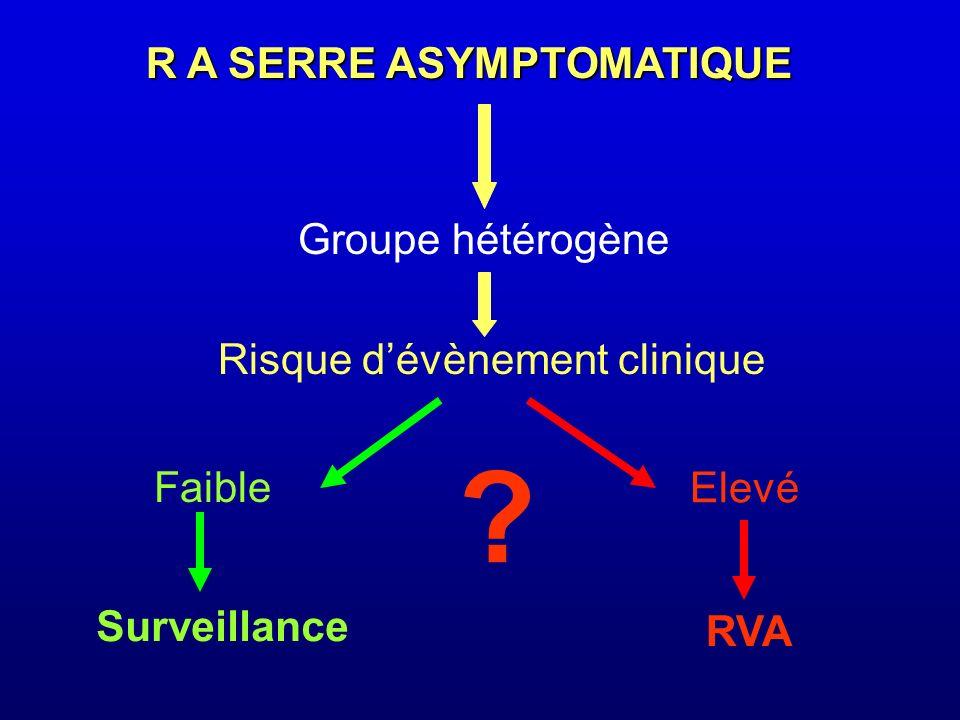 Groupe hétérogène Risque dévènement clinique Faible Elevé Surveillance RVA ? R A SERRE ASYMPTOMATIQUE