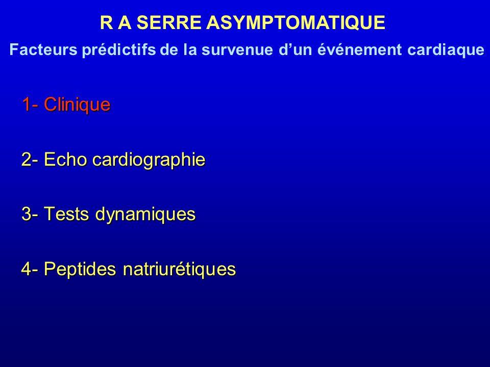 1- Clinique 2- Echo cardiographie 3- Tests dynamiques 4- Peptides natriurétiques R A SERRE ASYMPTOMATIQUE Facteurs prédictifs de la survenue dun événe