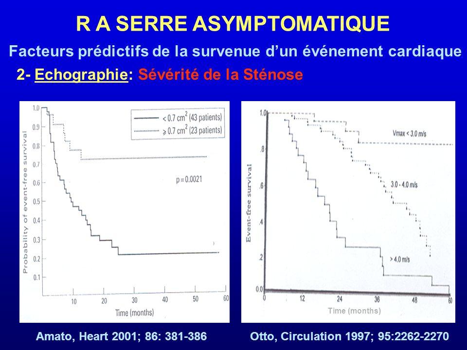 2- Echographie: Sévérité de la Sténose R A SERRE ASYMPTOMATIQUE Facteurs prédictifs de la survenue dun événement cardiaque Amato, Heart 2001; 86: 381-