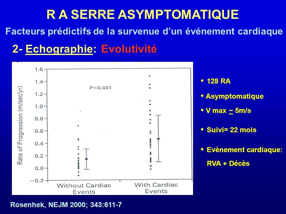 2- Echographie: Evolutivité R A SERRE ASYMPTOMATIQUE Facteurs prédictifs de la survenue dun événement cardiaque 128 RA Asymptomatiqu e V max ~ 5m/s Su