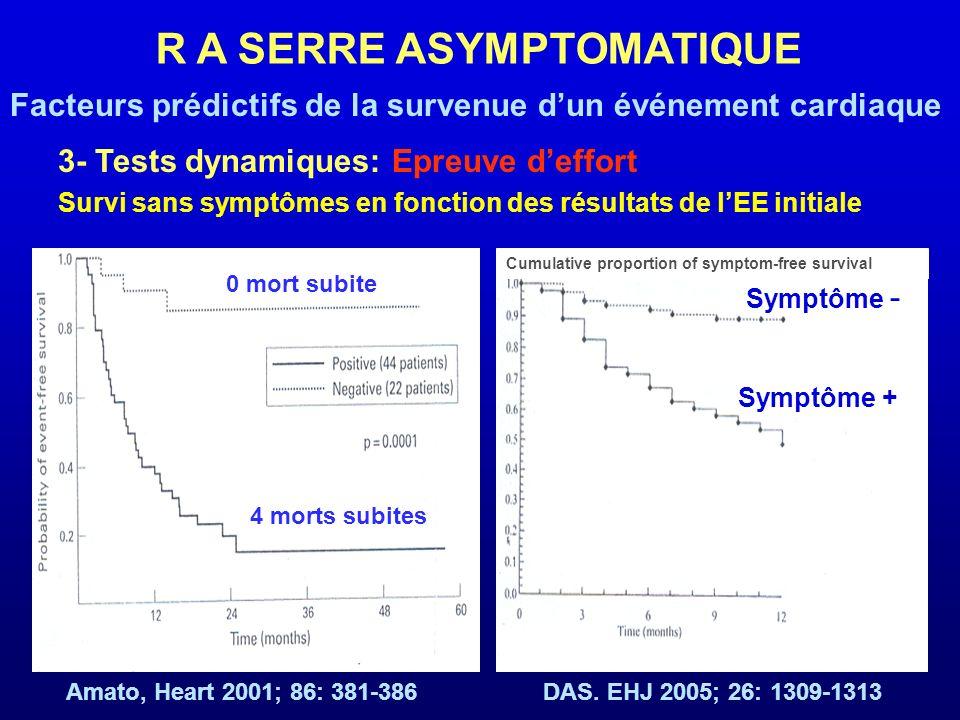 Symptôme + 3- Tests dynamiques: Epreuve deffort Survi sans symptômes en fonction des résultats de lEE initiale Facteurs prédictifs de la survenue dun