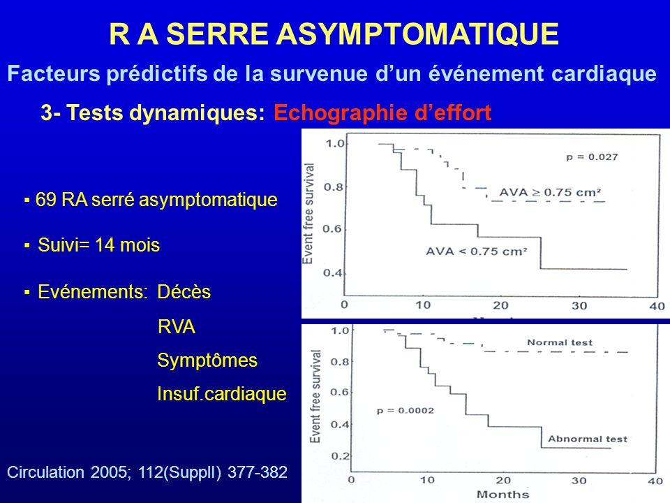 3- Tests dynamiques: Echographie deffort Facteurs prédictifs de la survenue dun événement cardiaque R A SERRE ASYMPTOMATIQUE 69 RA serré asymptomatiqu