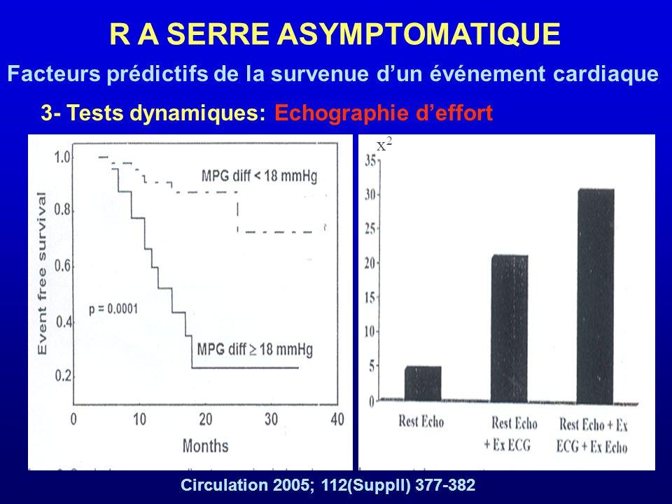 3- Tests dynamiques: Echographie deffort Facteurs prédictifs de la survenue dun événement cardiaque R A SERRE ASYMPTOMATIQUE Circulation 2005; 112(Sup